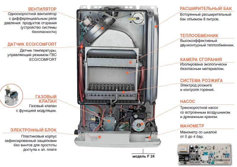 Почему тухнет газовый напольный котел 38