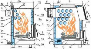 Рис. 3 Конструкции твердотопливных котлов с дополнительными регистрами и варочной поверхностью