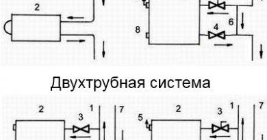 Схема установки термостата к батарее