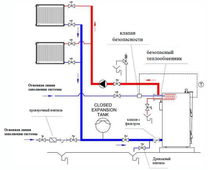 подвесной котел отопления