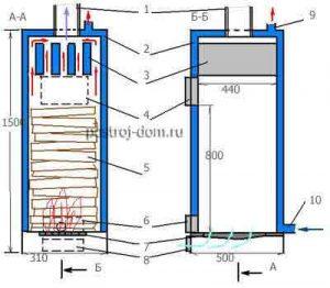 Схема-чертеж котла с теплообменником щелевого типа
